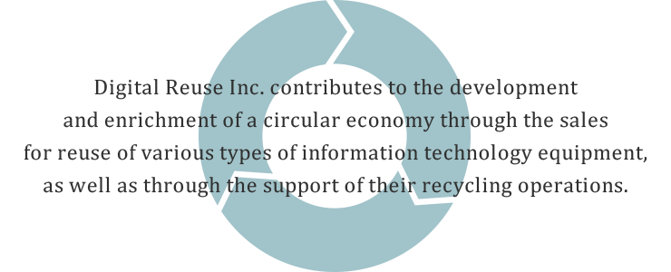 Digital Reuse Inc. contributes to the development and enrichment of a circular economy through the sales for reuse of various types of information equipment, as well as through the support of their recycling operations.